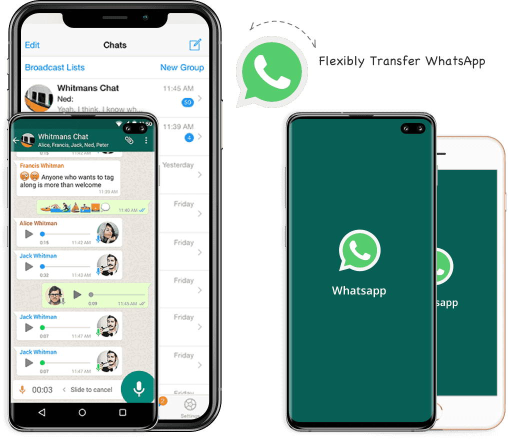 whatsapp transfer