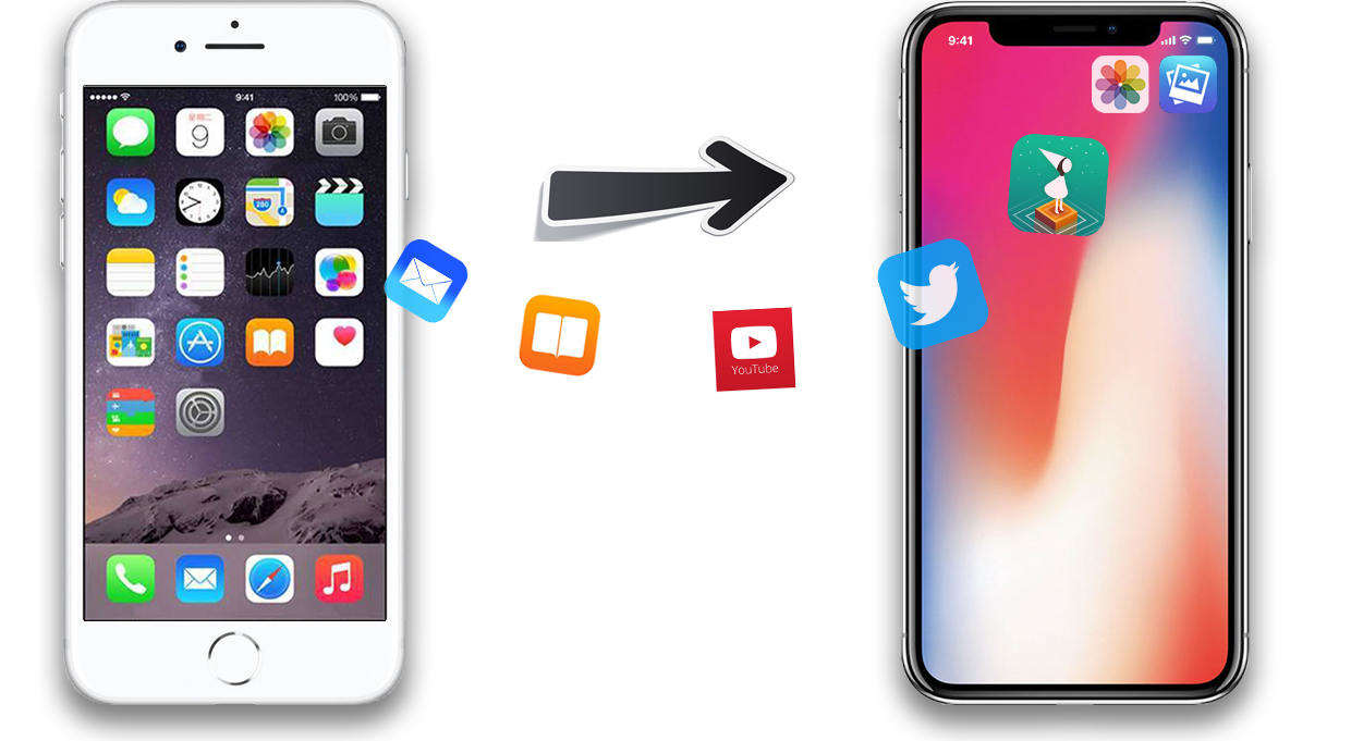 transfer all data to new iphone easiest way to transfer data from iphone 6 6s to iphone x 2107