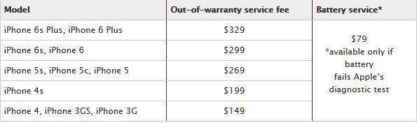 services de réparation hors garantie