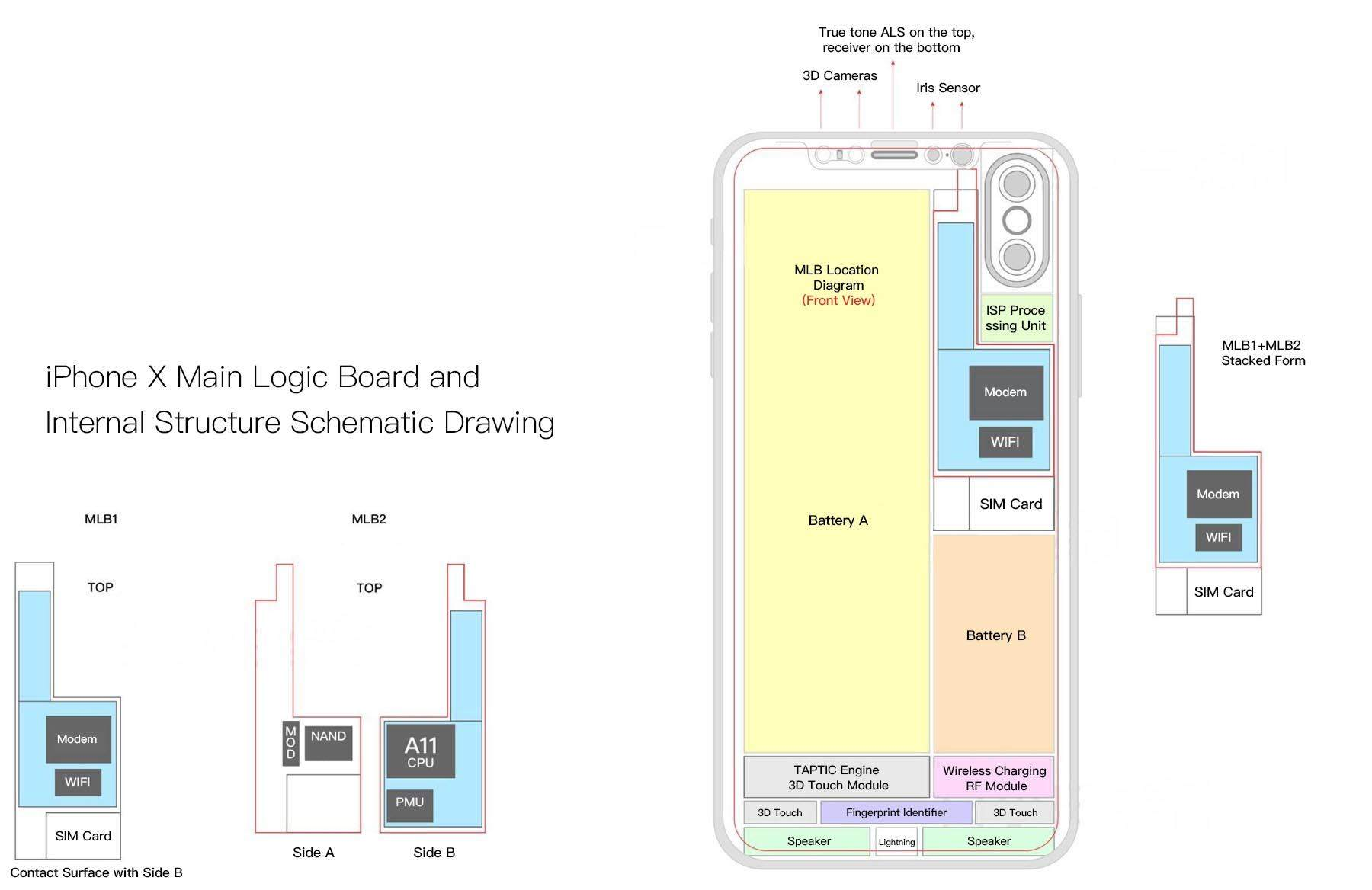 Iphone X Will Be The Most Expensive Ever Should You Buy Ipad 2 Logic Board Diagram 8 Plus Leaked Inside Construction Schematic Drawing